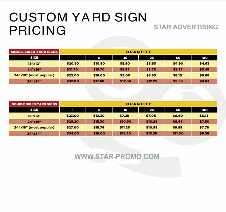 Yard Sign Prices